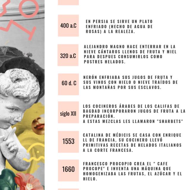 https://www.miahelados.com/wp-content/uploads/2019/08/mia-historia-helados-2-640x640.png