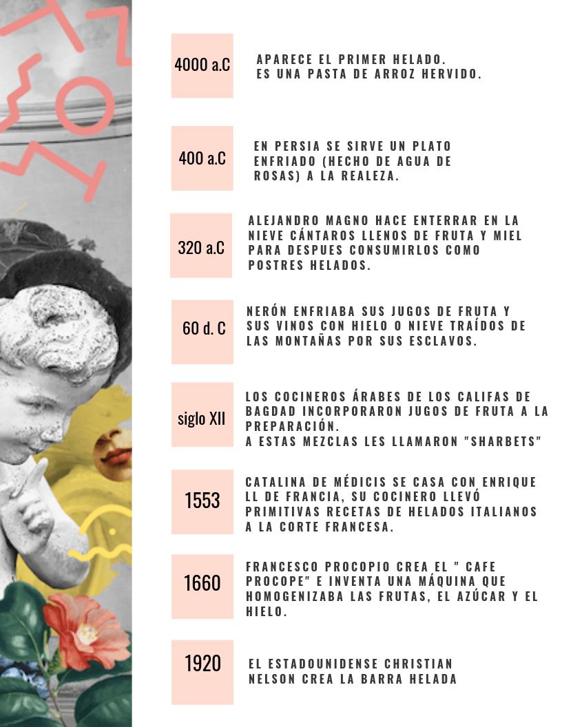 https://www.miahelados.com/wp-content/uploads/2019/08/mia-historia-helados-2.png